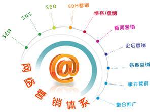 网络公司之网络营销定义